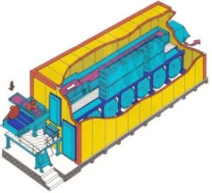 Флюидизаторы скороморозильные